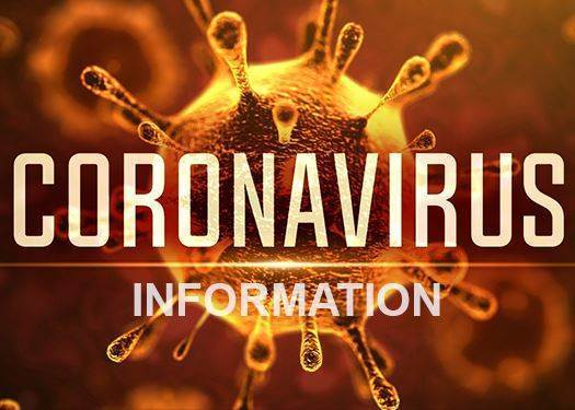 Important Facts about Coronavirus